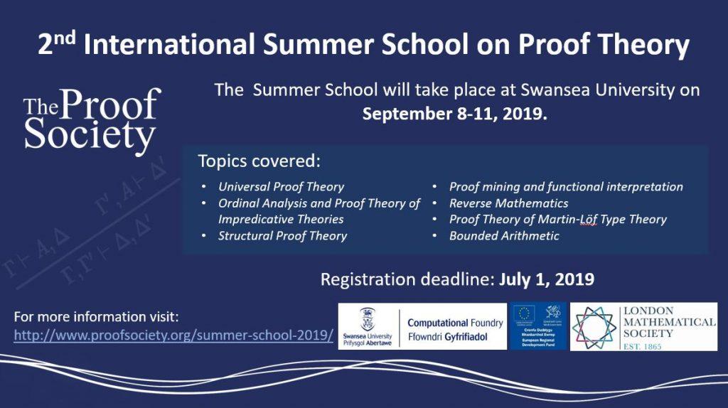 Swansea Summer School on Proof Theory Advert